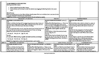 McGraw-Hill Reading Wonders 2nd Grade UNITS 1-6 APPROACHING Plans **BUNDLE**