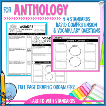 Reading Wonders 3rd Grade Constructed Response Worksheets Unit 6