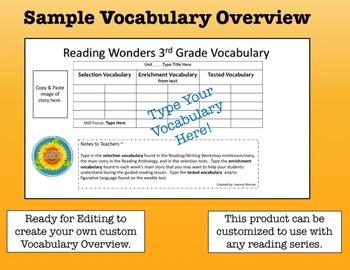 Reading Wonders 3rd Grade Editable Year Long Review