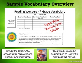 Reading Wonders 4th Grade Editable Year Long Review