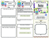 Reading Wonders 4th Grade Unit 2 Short Story Comprehension Trifold
