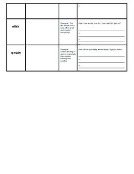 Reading Wonders 4th Grade Unit 2 Week 2 Vocabulary