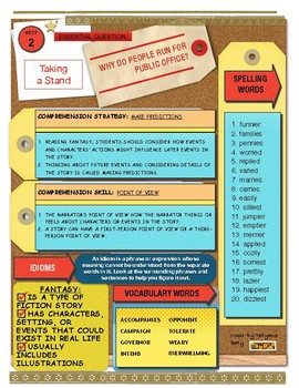 Reading Wonders 4th Grade Unit 4 Focus Wall