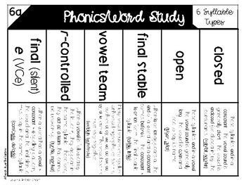 Reading Wonders (McGraw Hill) Smart Start 5th Grade