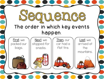 Reading Wonders Activities for Grade 2 Unit 3, Week 2