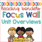 Kindergarten Unit Overviews (aligned with Reading Wonders)