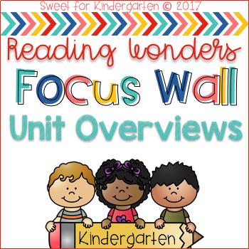 Reading Wonders At a Glance Unit Plans {Kindergarten}