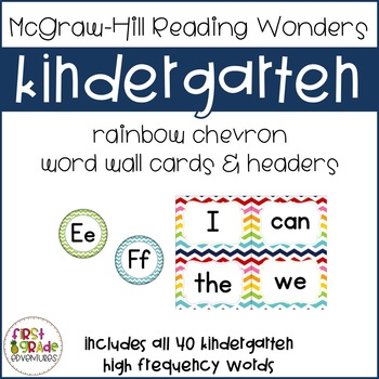 Reading Wonders Chevron High Frequency Word Wall Cards -Kindergarten [Editable]