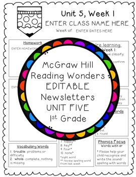 Reading Wonders EDITABLE Newsletters 1st Grade Unit Five