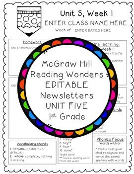 Reading Wonders EDITABLE Newsletters 1st Grade Unit Five