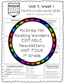 Reading Wonders EDITABLE Newsletters 1st Grade Unit Four