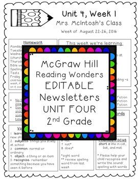 Reading Wonders EDITABLE Newsletters 2nd Grade Unit Four