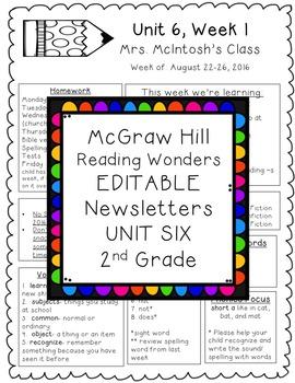 Reading Wonders EDITABLE Newsletters 2nd Grade Unit Six