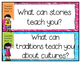 Reading Wonders Essential Question Pocket Chart Strips