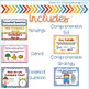 Reading Wonders First Grade Focus Wall {Bundle}