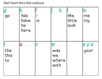 Reading Wonders First Grade Near Point Word Walls