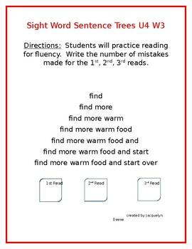 Wonders {First Grade} Unit 4 Week 3 Sight Word Trees