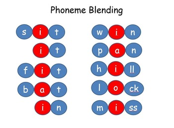 Reading Wonders First Grade Unit 1 Week 2 Power Points 2014