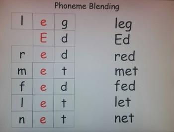 Reading Wonders First Grade Unit 2 Week 1 Power Points 2014