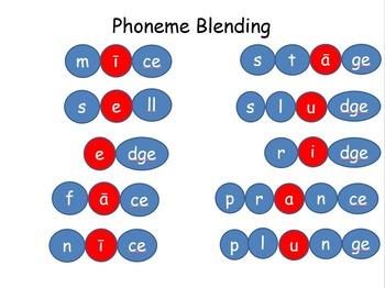 Reading Wonders First Grade Unit 3 Week 3 Power Points 2014