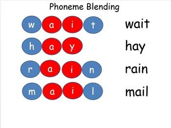 Reading Wonders First Grade Unit 4 Week 1 Power Points 2014