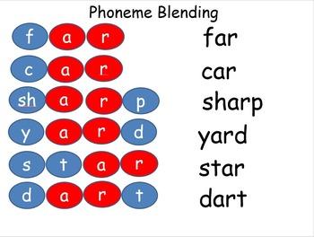 Reading Wonders First Grade Unit 5 Week 1 Power Points 2014