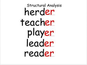 Reading Wonders First Grade Unit 5 Week 2 Power Points 2014