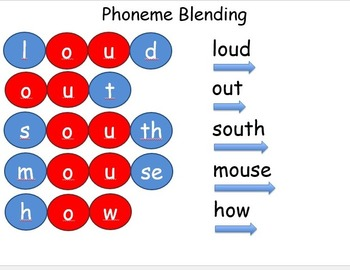 Reading Wonders First Grade Unit 5 Week 4 Power Points 2014
