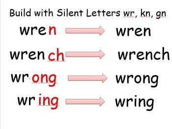Reading Wonders First Grade Unit 6 Week 3 Power Points 2014