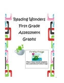 Reading Wonders First Grade Weekly Assessment Graphs