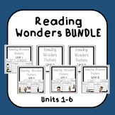 Reading Wonders Focus Wall Posters Grade 4 Unit 1-6 BUNDLE