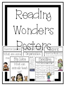Reading Wonders Focus Wall Posters Grade 4 Unit 2
