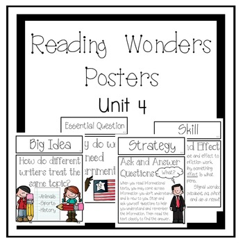 Reading Wonders Focus Wall Posters Grade 4 Unit 4
