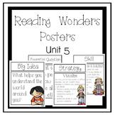 Reading Wonders Focus Wall Posters Grade 4 Unit 5