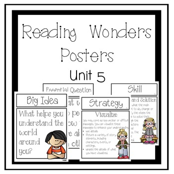 Reading Wonders Focus Wall Posters Grade 4 Unit 5