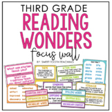 Reading Wonders Focus Wall- Third Grade