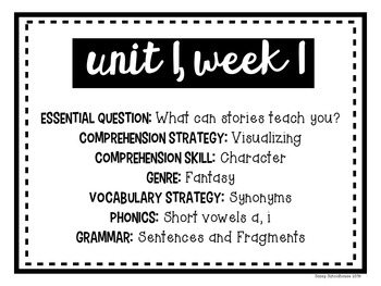 Reading Wonders Focus Wall and Word Cards: Grade 3 Unit 1