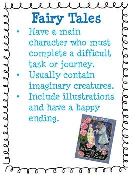 Reading Wonders Genre Posters: Grade 4