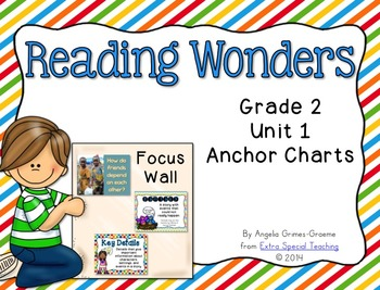 Reading Wonders Grade 2 Unit 1 Anchor Charts