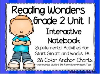 Reading Wonders Grade 2 Unit 1 Interactive Notebook/Anchor Charts