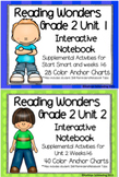 Reading Wonders Grade 2 Unit 1 and 2 Interactive Notebook/Anchor Charts BUNDLE