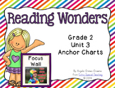 Reading Wonders Grade 2 Unit 3 Anchor Charts