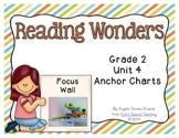 Reading Wonders Grade 2 Unit 4 Anchor Charts