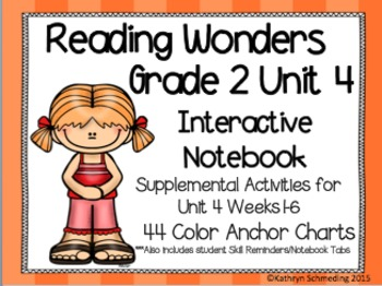 Reading Wonders Grade 2 Unit 4 Interactive Notebook/Anchor Charts