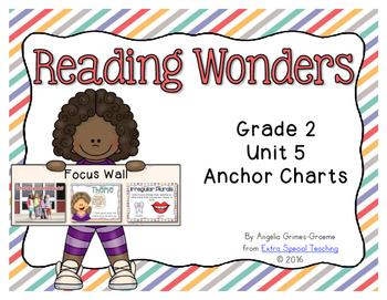 Reading Wonders Grade 2 Unit 5 Anchor Charts