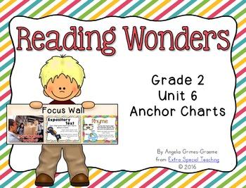 Reading Wonders Grade 2 Unit 6 Anchor Charts