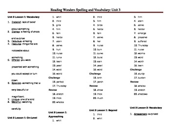 Grade 3 Reading Wonders spelling and vocabulary lists Unit 3