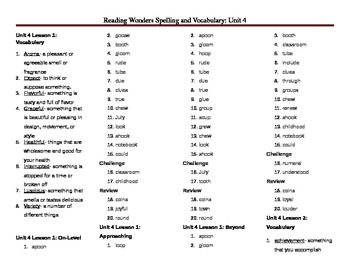 Grade 3 Reading Wonders spelling and vocabulary lists Unit 4