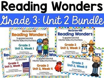 Reading Wonders Grade 3 {Unit 2  Bundle}