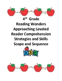 Reading Wonders Grade 4 Approaching Level Comprehension Scope and Sequence